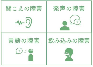 言語聴覚の障害